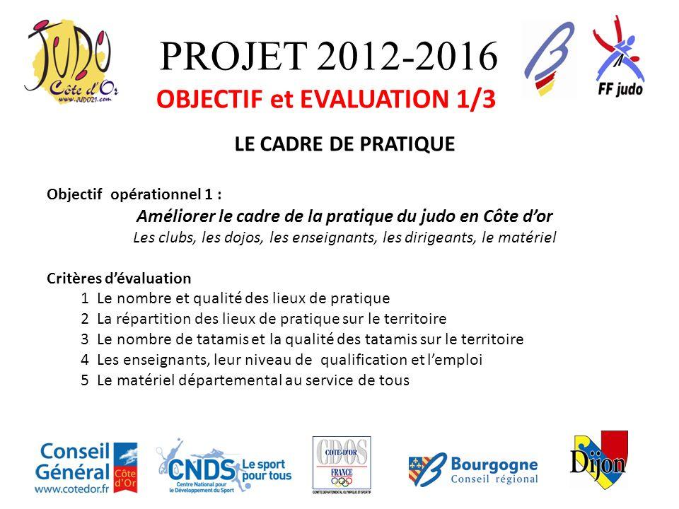 PROJET 2012-2016 OBJECTIF et EVALUATION 1/3 LE CADRE DE PRATIQUE Objectif opérationnel 1 : Améliorer le cadre de la pratique du judo en Côte dor Les c