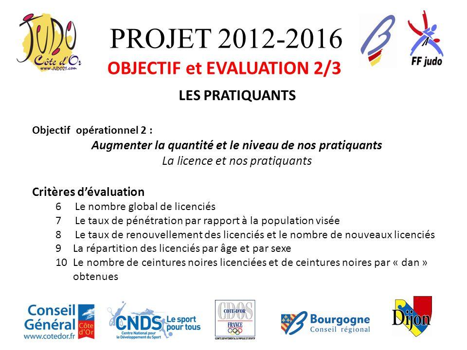 PROJET 2012-2016 OBJECTIF et EVALUATION 2/3 LES PRATIQUANTS Objectif opérationnel 2 : Augmenter la quantité et le niveau de nos pratiquants La licence