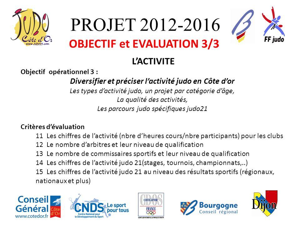 PROJET 2012-2016 OBJECTIF et EVALUATION 3/3 LACTIVITE Objectif opérationnel 3 : Diversifier et préciser lactivité judo en Côte dor Les types dactivité
