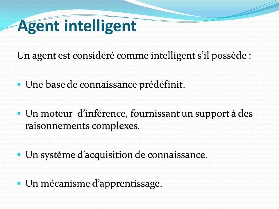 Agent intelligent Un agent est considéré comme intelligent sil possède : Une base de connaissance prédéfinit. Un moteur dinférence, fournissant un sup