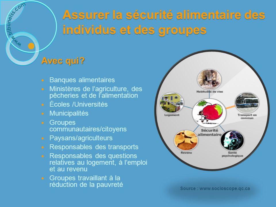Assurer la sécurité alimentaire des individus et des groupes Avec qui.
