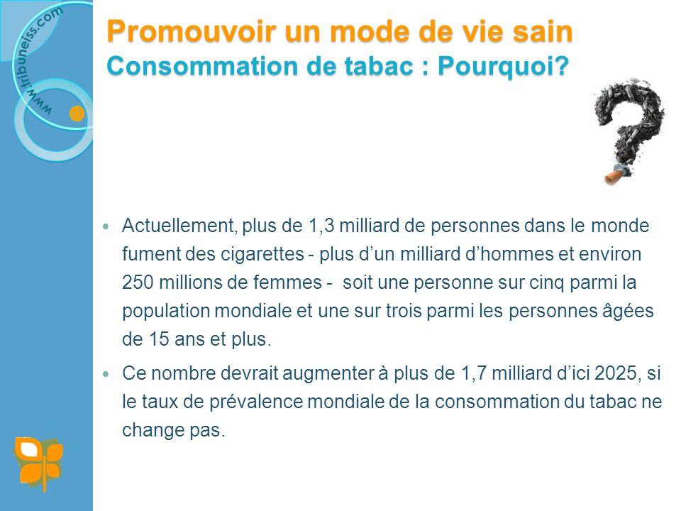 Promouvoir un mode de vie sain Consommation de tabac : Pourquoi.