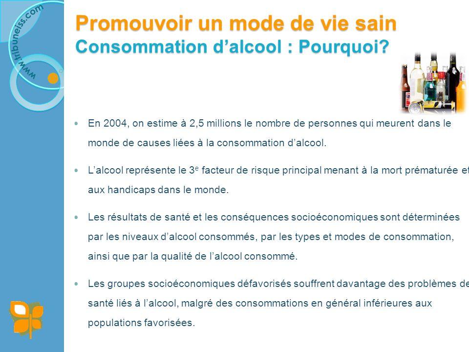 En 2004, on estime à 2,5 millions le nombre de personnes qui meurent dans le monde de causes liées à la consommation dalcool.