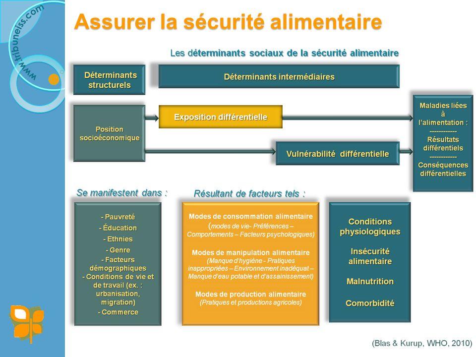 Boudreault, D., 2009, accessible en ligne: http://www.communautesensante.qc.ca/images/p4.pdf http://www.communautesensante.qc.ca/images/p4.pdf