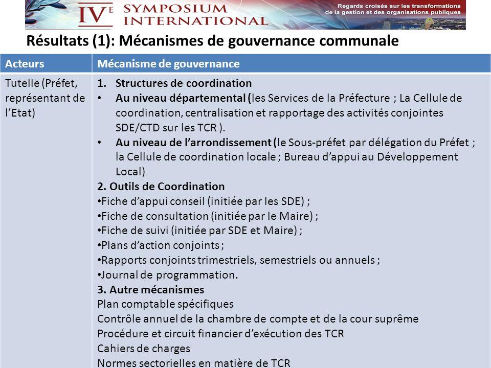 Résultats (1): Mécanismes de gouvernance communale camerounais Au plan juridique: une prise en compte des attentes des différentes parties prenantes a