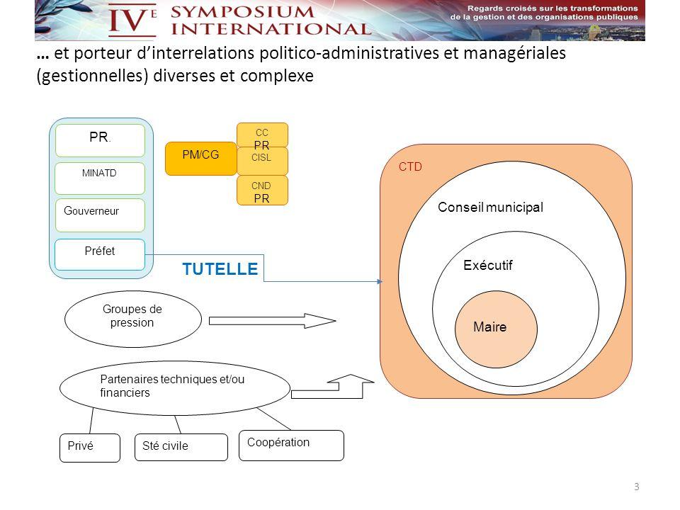 … et porteur dinterrelations politico-administratives et managériales (gestionnelles) diverses et complexe 3 CTD Conseil municipal PR. MINATD Préfet E