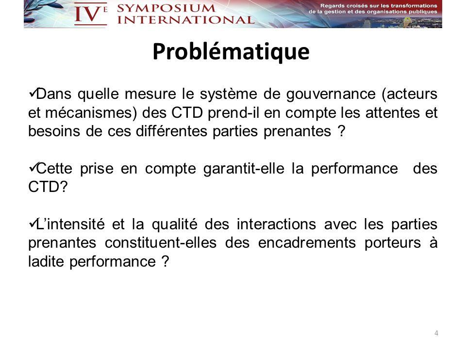 Problématique Dans quelle mesure le système de gouvernance (acteurs et mécanismes) des CTD prend-il en compte les attentes et besoins de ces différent