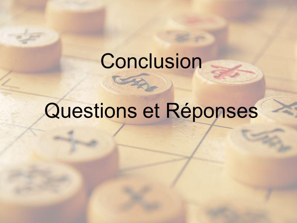 Conclusion Questions et Réponses