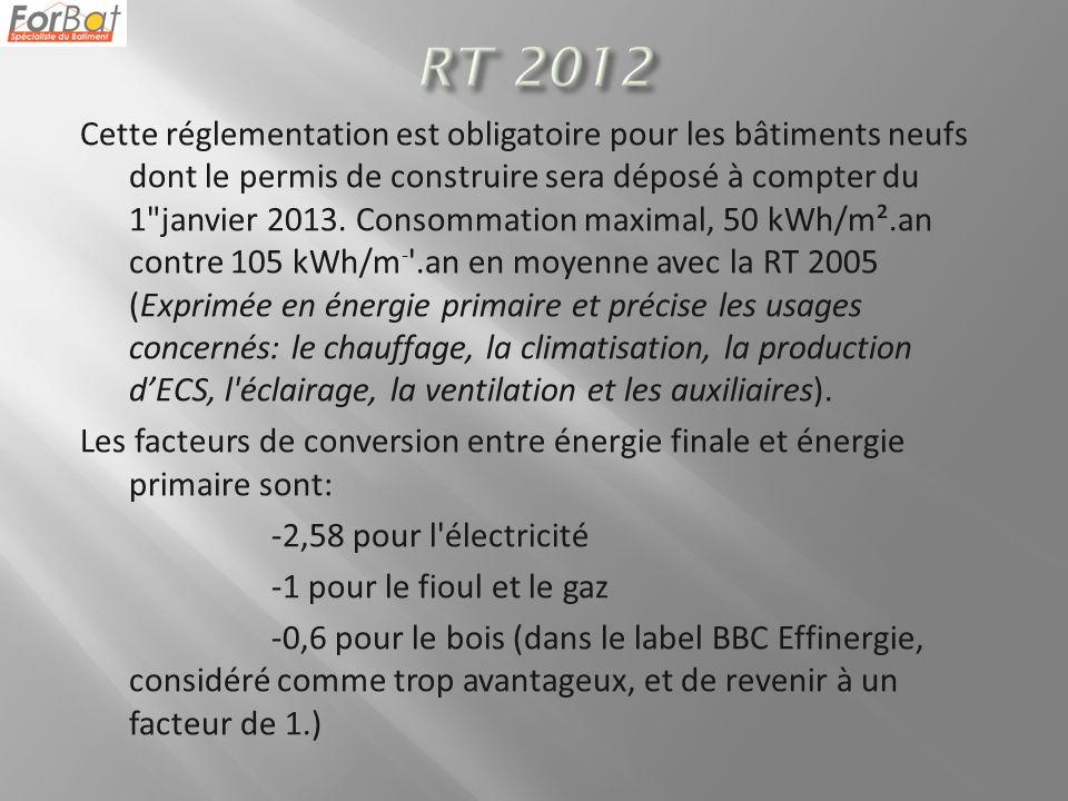 Cette réglementation est obligatoire pour les bâtiments neufs dont le permis de construire sera déposé à compter du 1 janvier 2013.