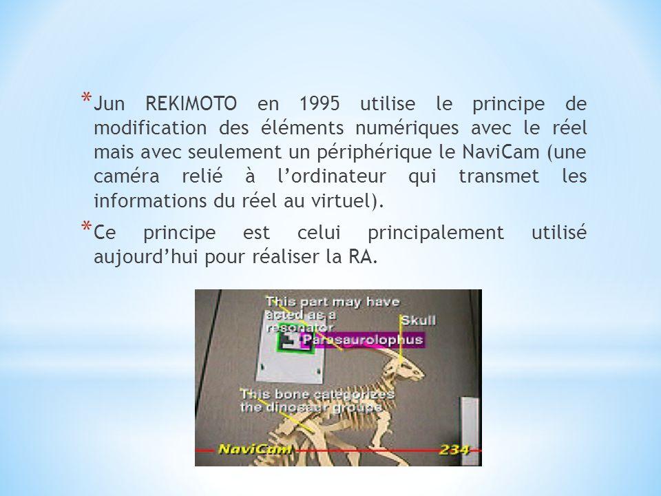 * Jun REKIMOTO en 1995 utilise le principe de modification des éléments numériques avec le réel mais avec seulement un périphérique le NaviCam (une ca