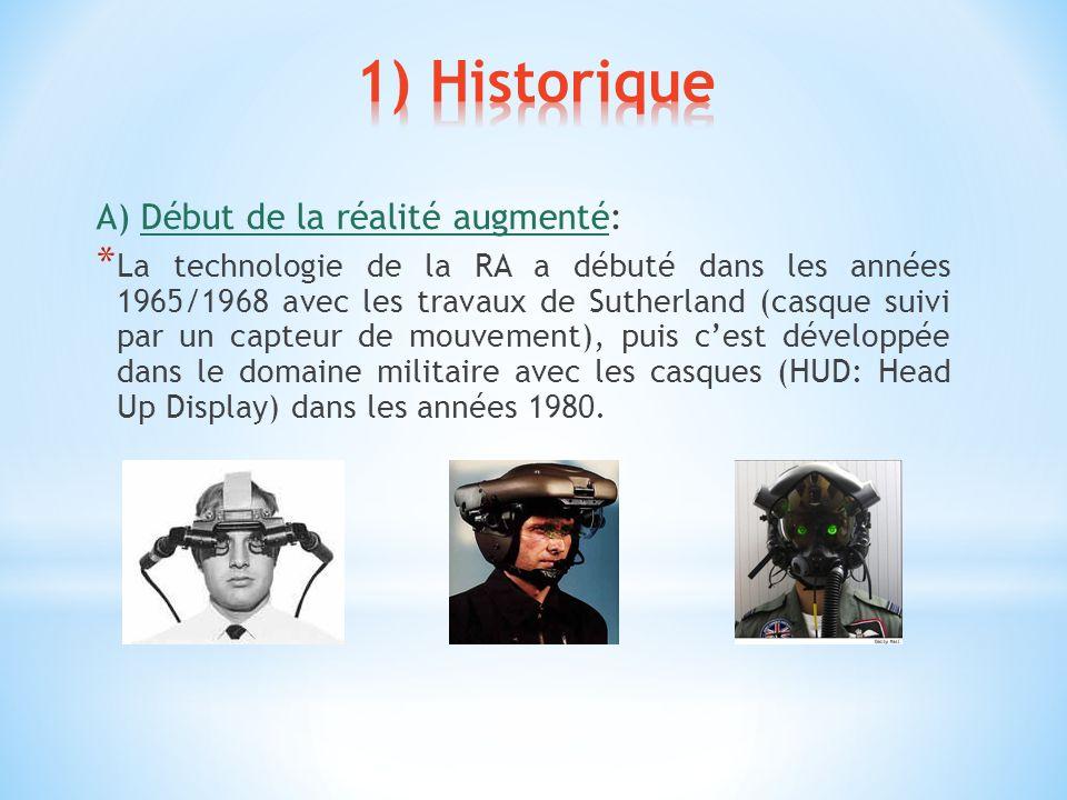 A) Début de la réalité augmenté: * La technologie de la RA a débuté dans les années 1965/1968 avec les travaux de Sutherland (casque suivi par un capt