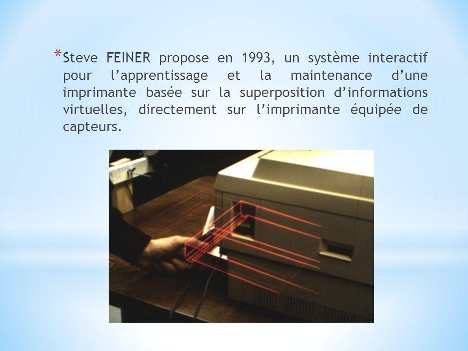 * Steve FEINER propose en 1993, un système interactif pour lapprentissage et la maintenance dune imprimante basée sur la superposition dinformations v