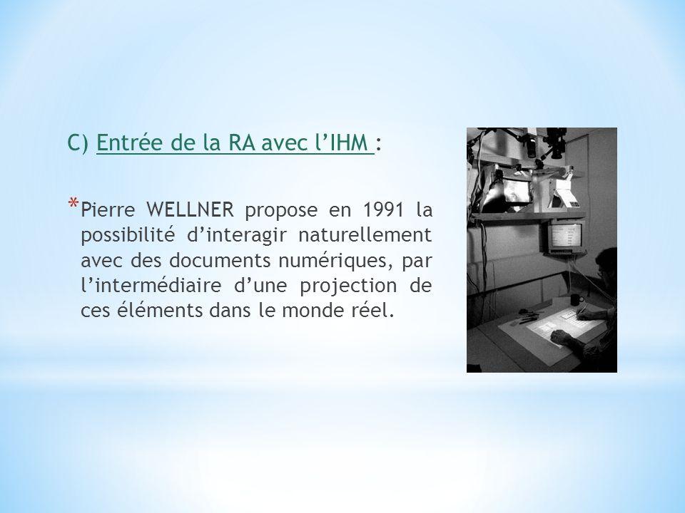 C) Entrée de la RA avec lIHM : * Pierre WELLNER propose en 1991 la possibilité dinteragir naturellement avec des documents numériques, par lintermédia