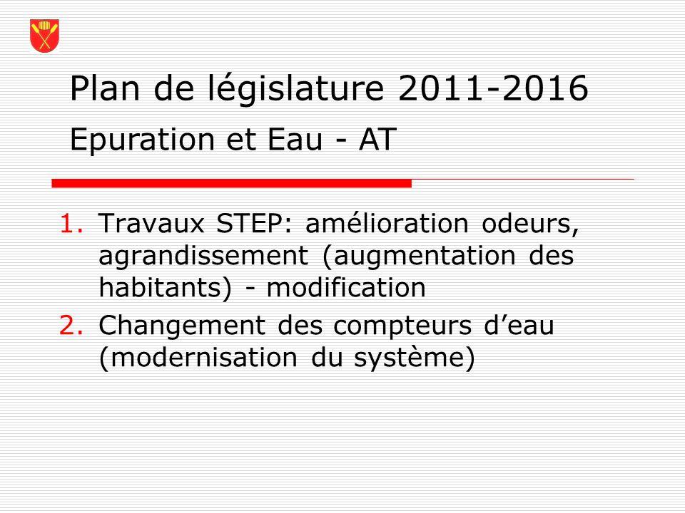 Plan de législature 2011-2016 1.Travaux STEP: amélioration odeurs, agrandissement (augmentation des habitants) - modification 2.Changement des compteu
