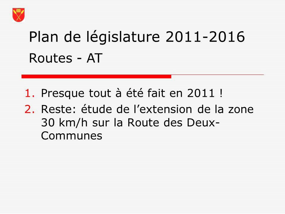Plan de législature 2011-2016 1.Presque tout à été fait en 2011 ! 2.Reste: étude de lextension de la zone 30 km/h sur la Route des Deux- Communes Rout