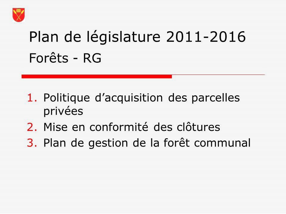 Plan de législature 2011-2016 1.Politique dacquisition des parcelles privées 2.Mise en conformité des clôtures 3.Plan de gestion de la forêt communal