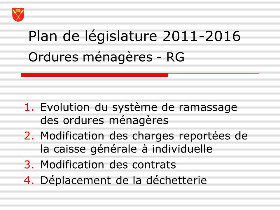 Plan de législature 2011-2016 1.Evolution du système de ramassage des ordures ménagères 2.Modification des charges reportées de la caisse générale à i