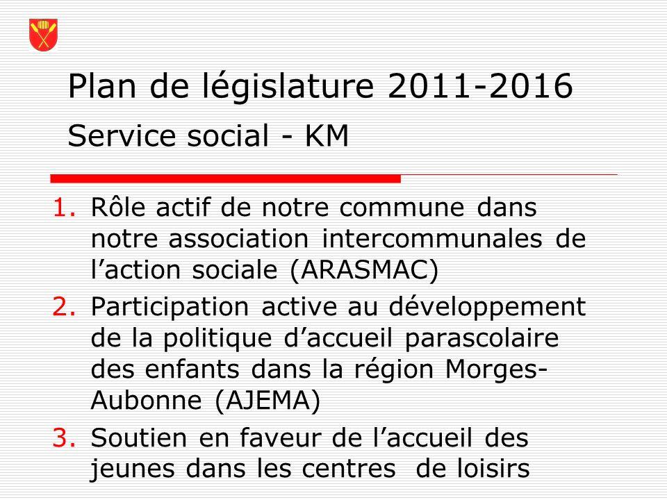 Plan de législature 2011-2016 1.Rôle actif de notre commune dans notre association intercommunales de laction sociale (ARASMAC) 2.Participation active