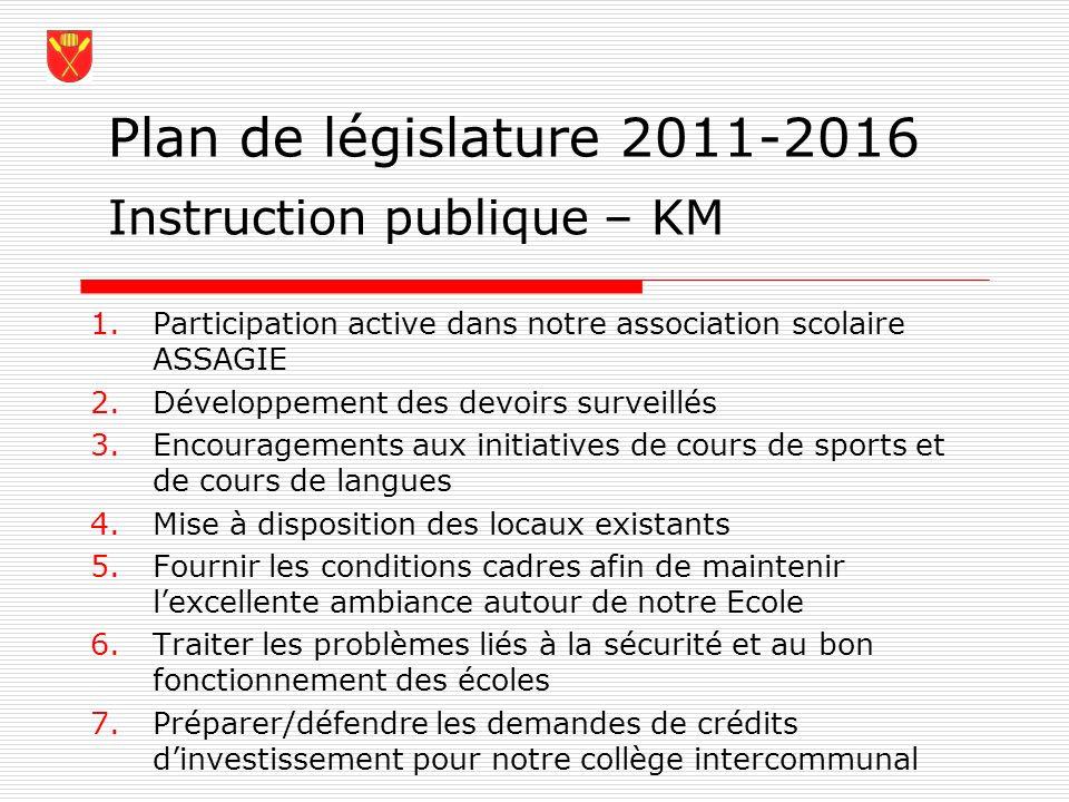 Plan de législature 2011-2016 1.Participation active dans notre association scolaire ASSAGIE 2.Développement des devoirs surveillés 3.Encouragements a