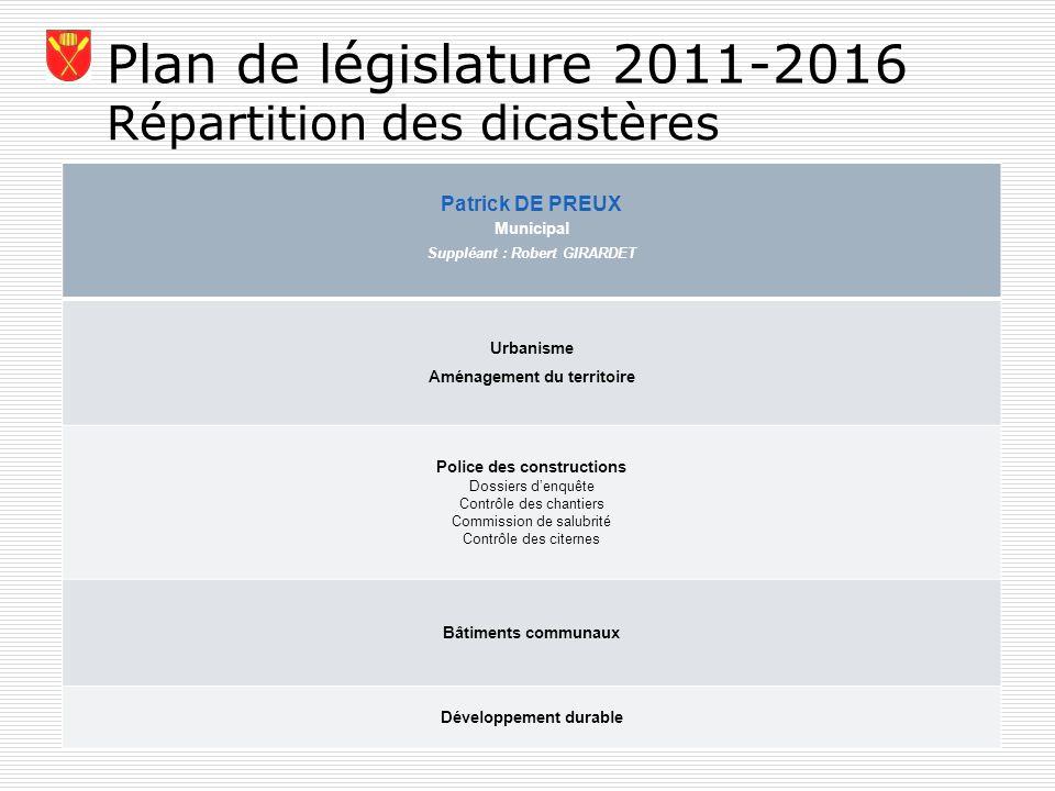 Plan de législature 2011-2016 Répartition des dicastères Patrick DE PREUX Municipal Suppléant : Robert GIRARDET Urbanisme Aménagement du territoire Po