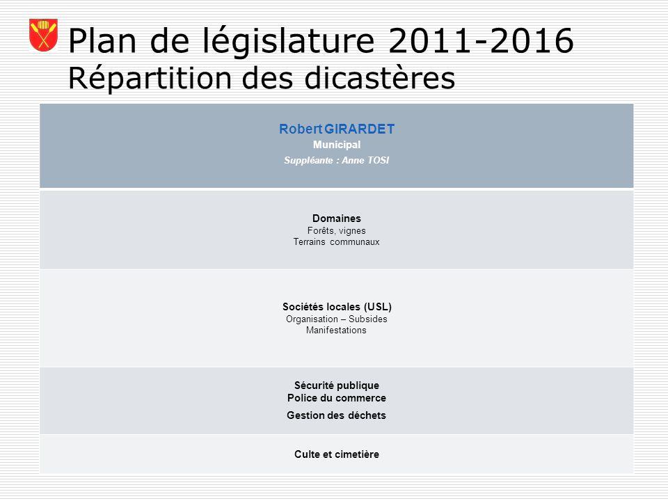Plan de législature 2011-2016 Répartition des dicastères Robert GIRARDET Municipal Suppléante : Anne TOSI Domaines Forêts, vignes Terrains communaux S