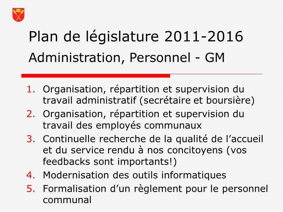 Plan de législature 2011-2016 1.Organisation, répartition et supervision du travail administratif (secrétaire et boursière) 2.Organisation, répartitio