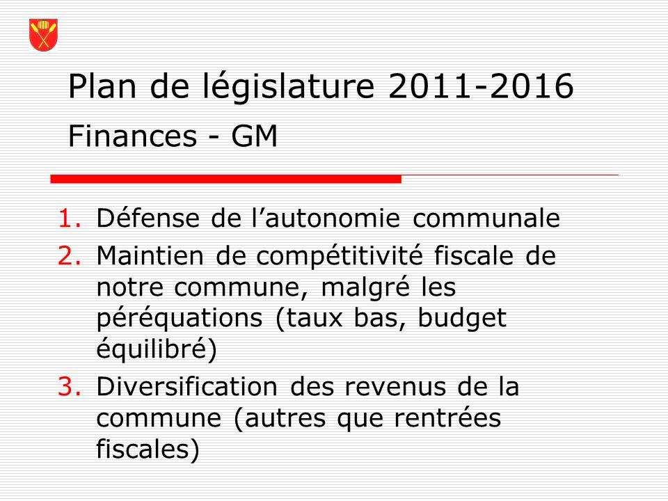 Plan de législature 2011-2016 1.Défense de lautonomie communale 2.Maintien de compétitivité fiscale de notre commune, malgré les péréquations (taux ba