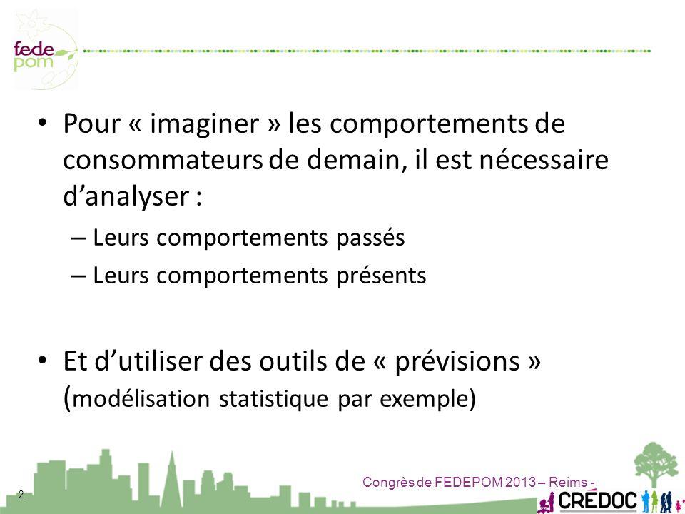 Congrès de FEDEPOM 2013 – Reims - Pour « imaginer » les comportements de consommateurs de demain, il est nécessaire danalyser : – Leurs comportements