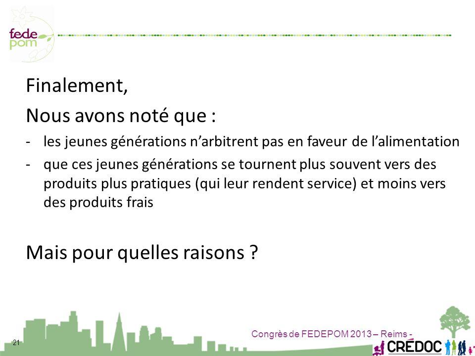 Congrès de FEDEPOM 2013 – Reims - Finalement, Nous avons noté que : -les jeunes générations narbitrent pas en faveur de lalimentation -que ces jeunes