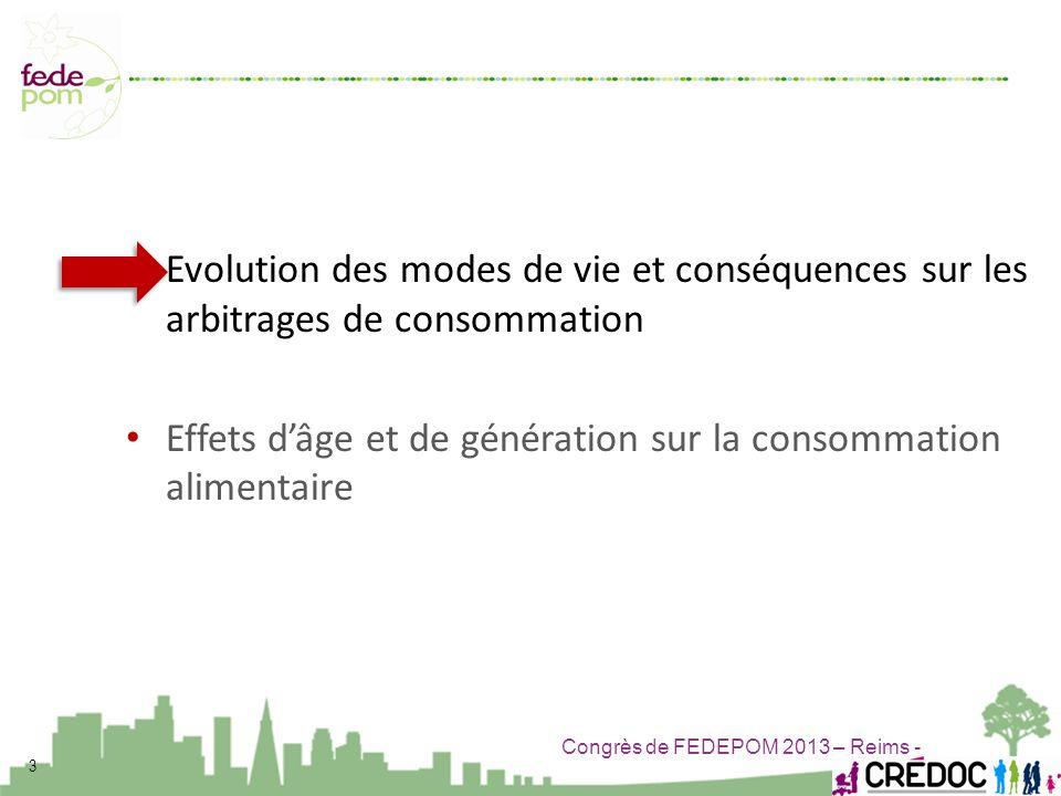 Congrès de FEDEPOM 2013 – Reims - Evolution des modes de vie et conséquences sur les arbitrages de consommation Effets dâge et de génération sur la co