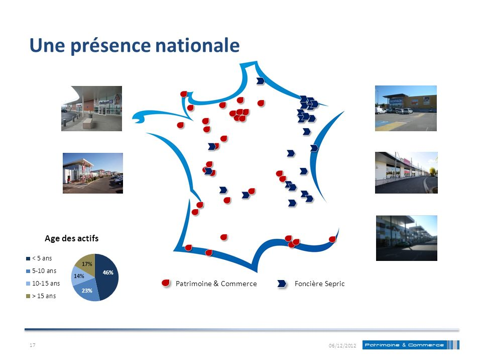 Une présence nationale Patrimoine & Commerce Foncière Sepric 06/12/2012 Age des actifs 17
