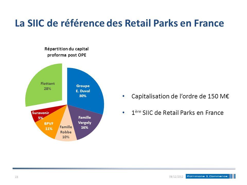 La SIIC de référence des Retail Parks en France Capitalisation de lordre de 150 M 1 ère SIIC de Retail Parks en France 06/12/2012 23