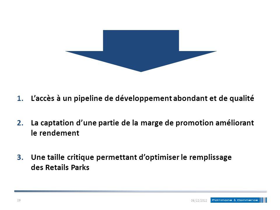 1.Laccès à un pipeline de développement abondant et de qualité 2.La captation dune partie de la marge de promotion améliorant le rendement 3.Une taill