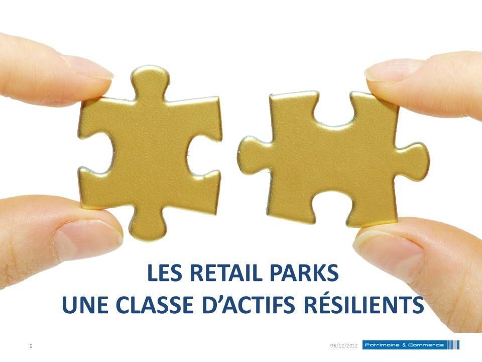 LES RETAIL PARKS UNE CLASSE DACTIFS RÉSILIENTS 06/12/2012 5