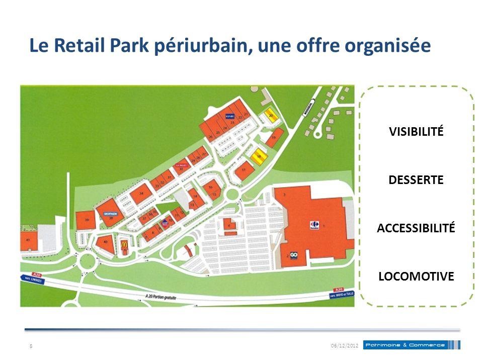 Le Retail Park périurbain, une offre organisée 06/12/2012 VISIBILITÉ DESSERTE ACCESSIBILITÉ LOCOMOTIVE 8