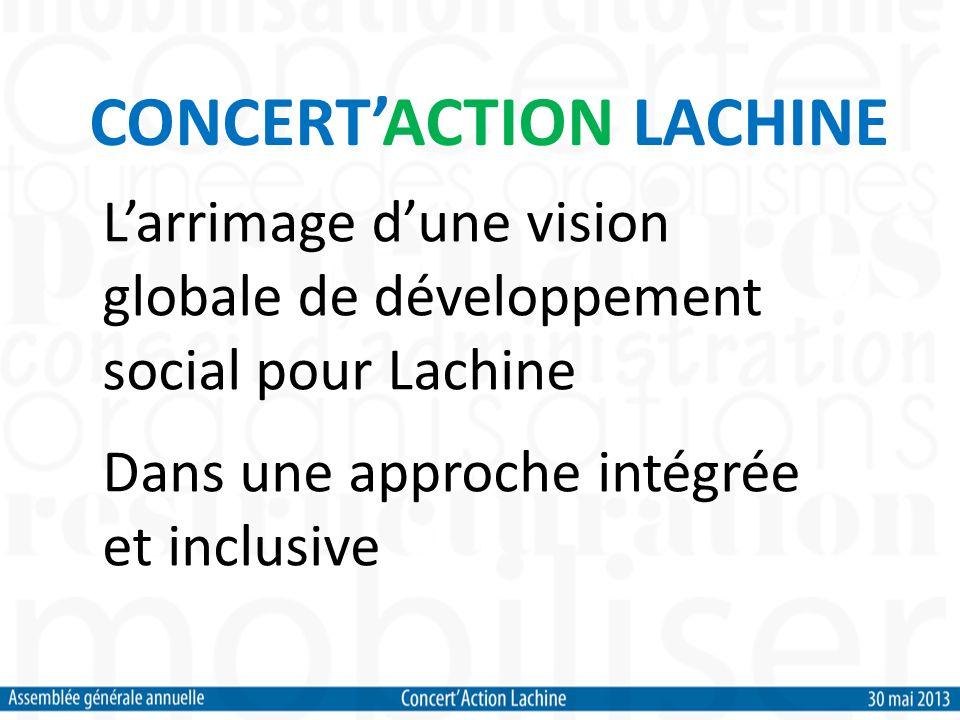 CONCERTACTION LACHINE Larrimage dune vision globale de développement social pour Lachine Dans une approche intégrée et inclusive