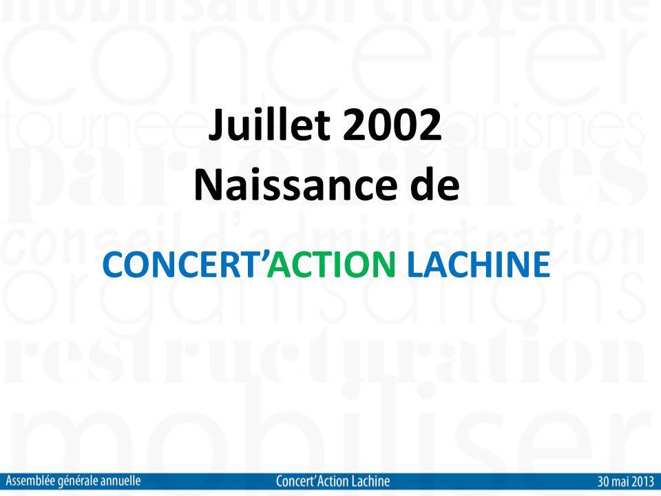 Juillet 2002 Naissance de CONCERTACTION LACHINE