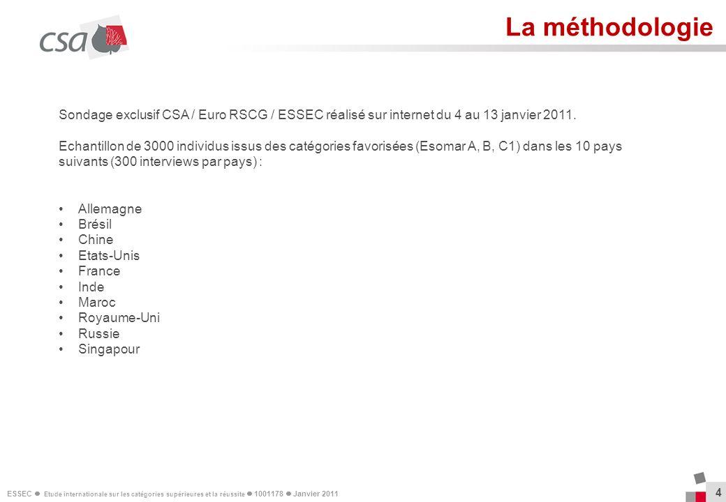 ESSEC Etude internationale sur les catégories supérieures et la réussite 1001178 Janvier 2011 4 La méthodologie Sondage exclusif CSA / Euro RSCG / ESS