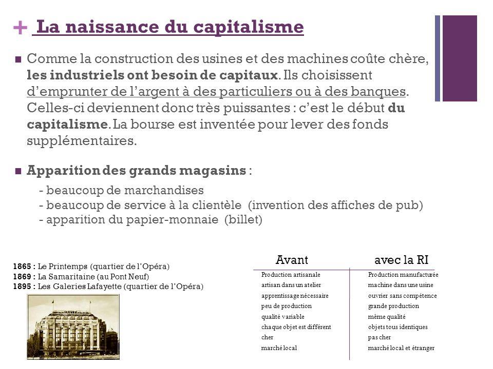 + La naissance du capitalisme Comme la construction des usines et des machines coûte chère, les industriels ont besoin de capitaux. Ils choisissent de