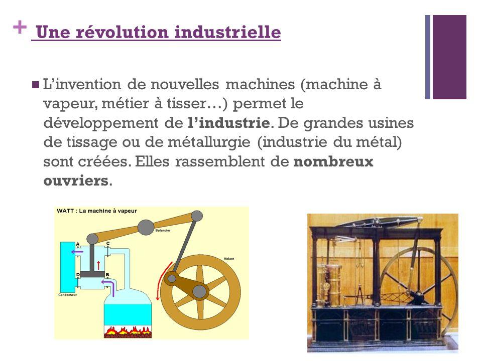 + Une révolution industrielle Linvention de nouvelles machines (machine à vapeur, métier à tisser…) permet le développement de lindustrie. De grandes