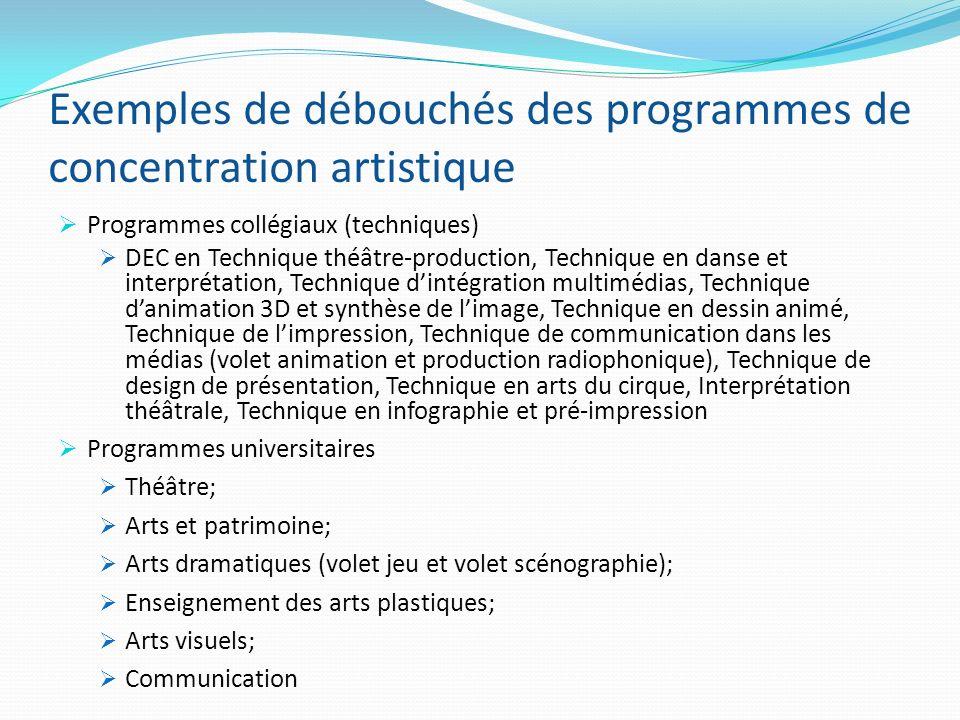 Exemples de débouchés des programmes de concentration artistique Programmes collégiaux (techniques) DEC en Technique théâtre-production, Technique en