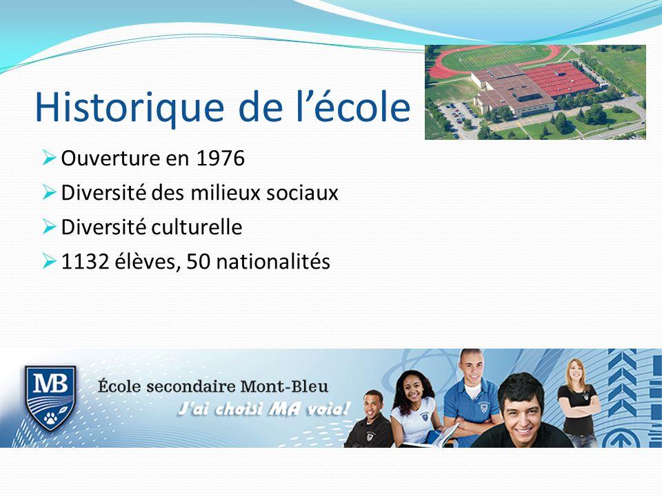 Historique de lécole Ouverture en 1976 Diversité des milieux sociaux Diversité culturelle 1132 élèves, 50 nationalités