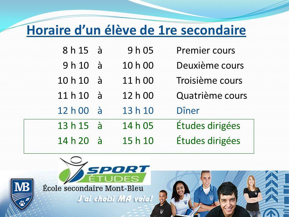 Horaire dun élève de 1re secondaire 8 h 15 à9 h 05Premier cours 9 h 10à 10 h 00Deuxième cours 10 h 10à11 h 00Troisième cours 11 h 10à12 h 00Quatrième