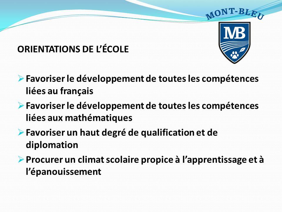 ORIENTATIONS DE LÉCOLE Favoriser le développement de toutes les compétences liées au français Favoriser le développement de toutes les compétences liées aux mathématiques Favoriser un haut degré de qualification et de diplomation Procurer un climat scolaire propice à lapprentissage et à lépanouissement