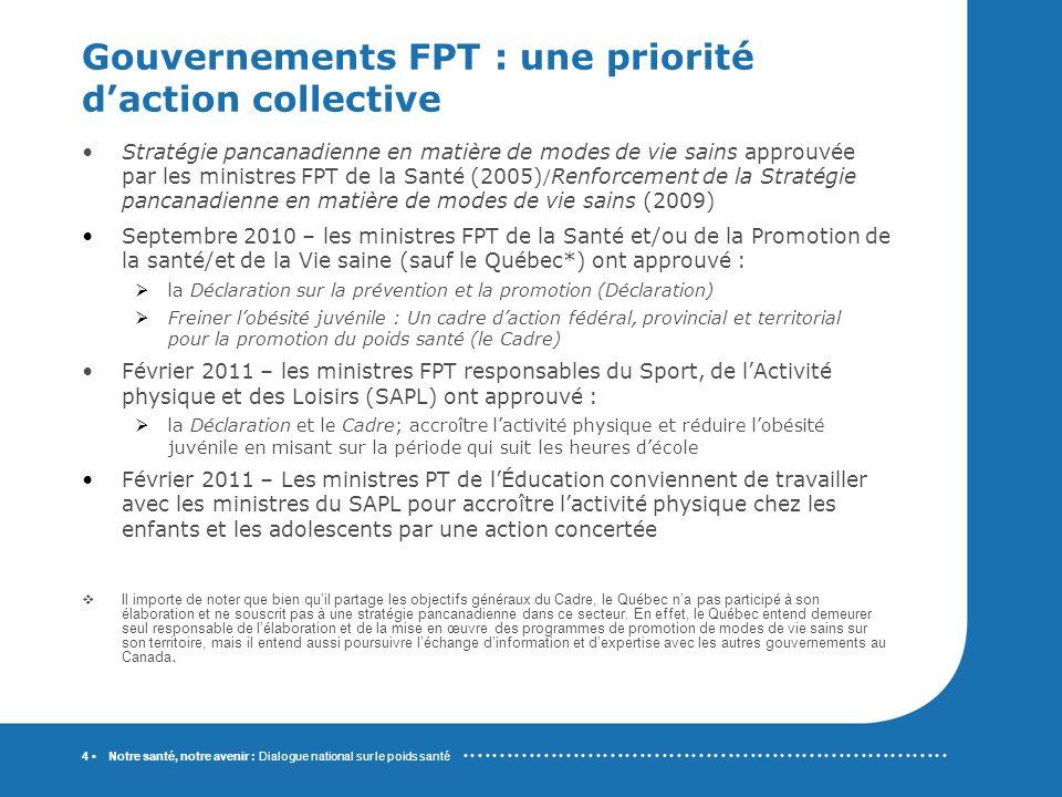 Notre santé, notre avenir : Dialogue national sur le poids santé 4 Gouvernements FPT : une priorité daction collective Stratégie pancanadienne en matière de modes de vie sains approuvée par les ministres FPT de la Santé (2005) / Renforcement de la Stratégie pancanadienne en matière de modes de vie sains (2009) Septembre 2010 – les ministres FPT de la Santé et/ou de la Promotion de la santé/et de la Vie saine (sauf le Québec*) ont approuvé : la Déclaration sur la prévention et la promotion (Déclaration) Freiner lobésité juvénile : Un cadre daction fédéral, provincial et territorial pour la promotion du poids santé (le Cadre) Février 2011 – les ministres FPT responsables du Sport, de lActivité physique et des Loisirs (SAPL) ont approuvé : la Déclaration et le Cadre; accroître lactivité physique et réduire lobésité juvénile en misant sur la période qui suit les heures décole Février 2011 – Les ministres PT de lÉducation conviennent de travailler avec les ministres du SAPL pour accroître lactivité physique chez les enfants et les adolescents par une action concertée Il importe de noter que bien quil partage les objectifs généraux du Cadre, le Québec na pas participé à son élaboration et ne souscrit pas à une stratégie pancanadienne dans ce secteur.