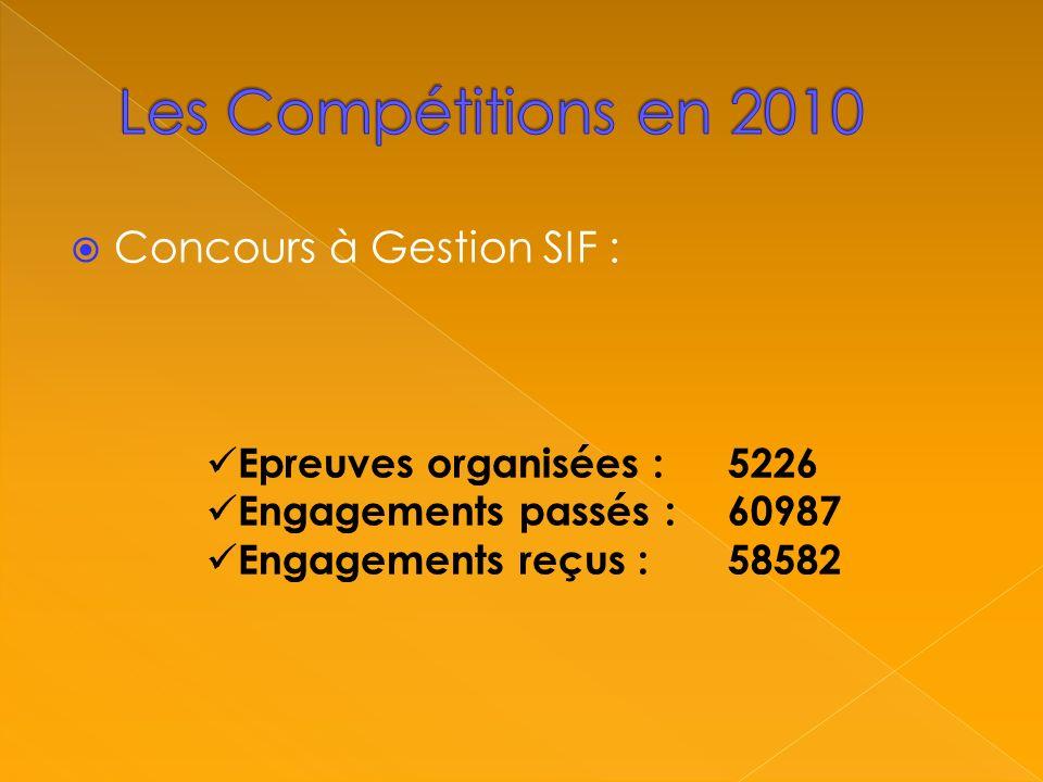 Concours à Gestion SIF :
