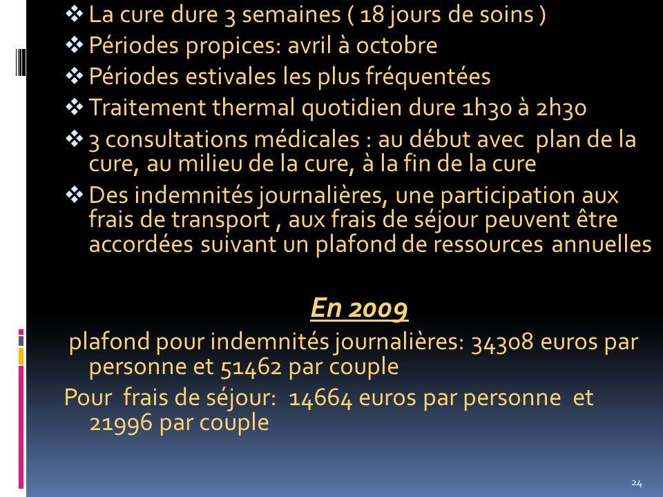 La cure dure 3 semaines ( 18 jours de soins ) Périodes propices: avril à octobre Périodes estivales les plus fréquentées Traitement thermal quotidien