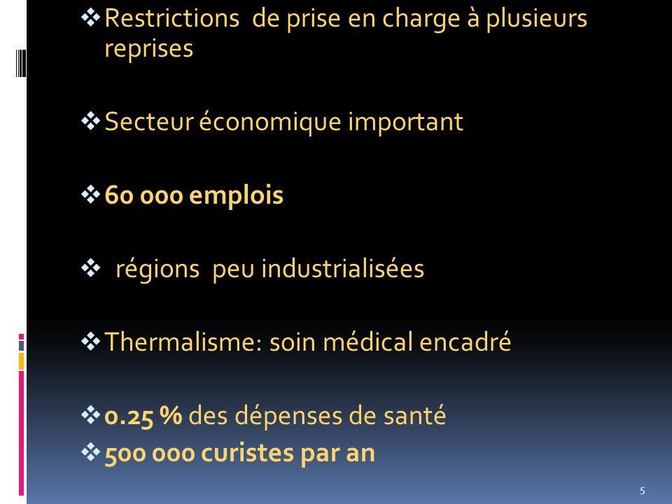 Restrictions de prise en charge à plusieurs reprises Secteur économique important 60 000 emplois régions peu industrialisées Thermalisme: soin médical