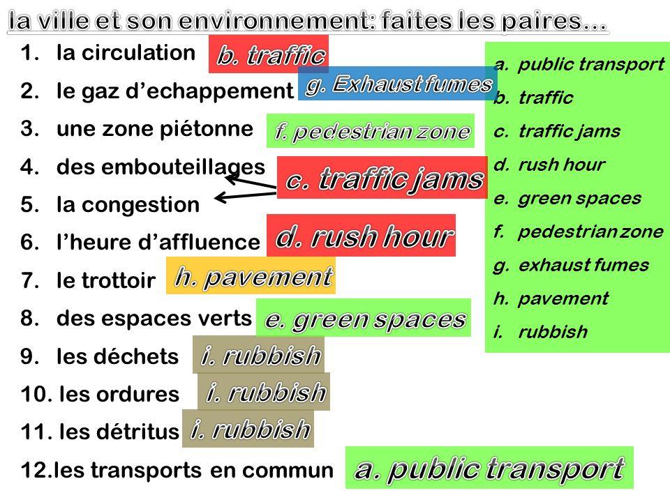 1. la circulation 2. le gaz dechappement 3. une zone piétonne 4. des embouteillages 5. la congestion 6. lheure daffluence 7. le trottoir 8. des espace