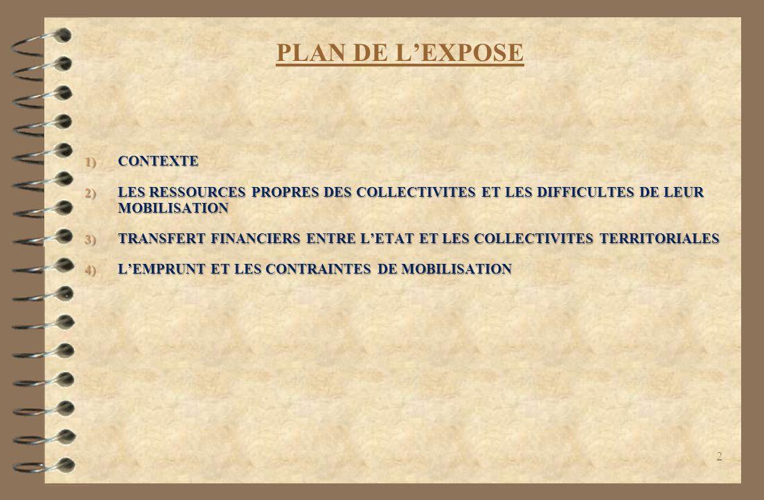 PLAN DE LEXPOSE 1) CONTEXTE 2) LES RESSOURCES PROPRES DES COLLECTIVITES ET LES DIFFICULTES DE LEUR MOBILISATION 3) TRANSFERT FINANCIERS ENTRE LETAT ET LES COLLECTIVITES TERRITORIALES 4) LEMPRUNT ET LES CONTRAINTES DE MOBILISATION 2